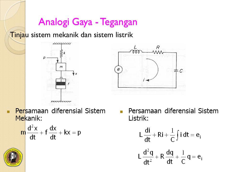 Analogi Gaya - Tegangan Tinjau sistem mekanik dan sistem listrik Persamaan diferensial Sistem Mekanik: Persamaan diferensial Sistem Listrik: