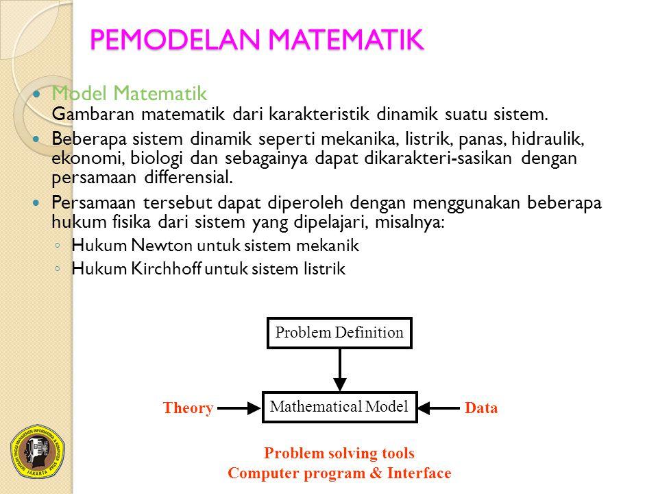 PEMODELAN MATEMATIK Model Matematik Gambaran matematik dari karakteristik dinamik suatu sistem. Beberapa sistem dinamik seperti mekanika, listrik, pan