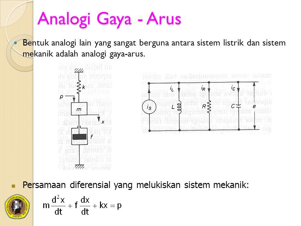 Analogi Gaya - Arus Bentuk analogi lain yang sangat berguna antara sistem listrik dan sistem mekanik adalah analogi gaya-arus. Persamaan diferensial y
