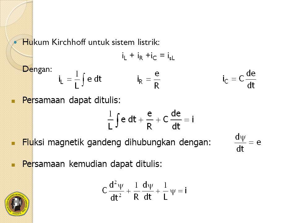 Hukum Kirchhoff untuk sistem listrik: i L + i R +i C = i sL Dengan: Persamaan dapat ditulis: Fluksi magnetik gandeng dihubungkan dengan: Persamaan kemudian dapat ditulis: