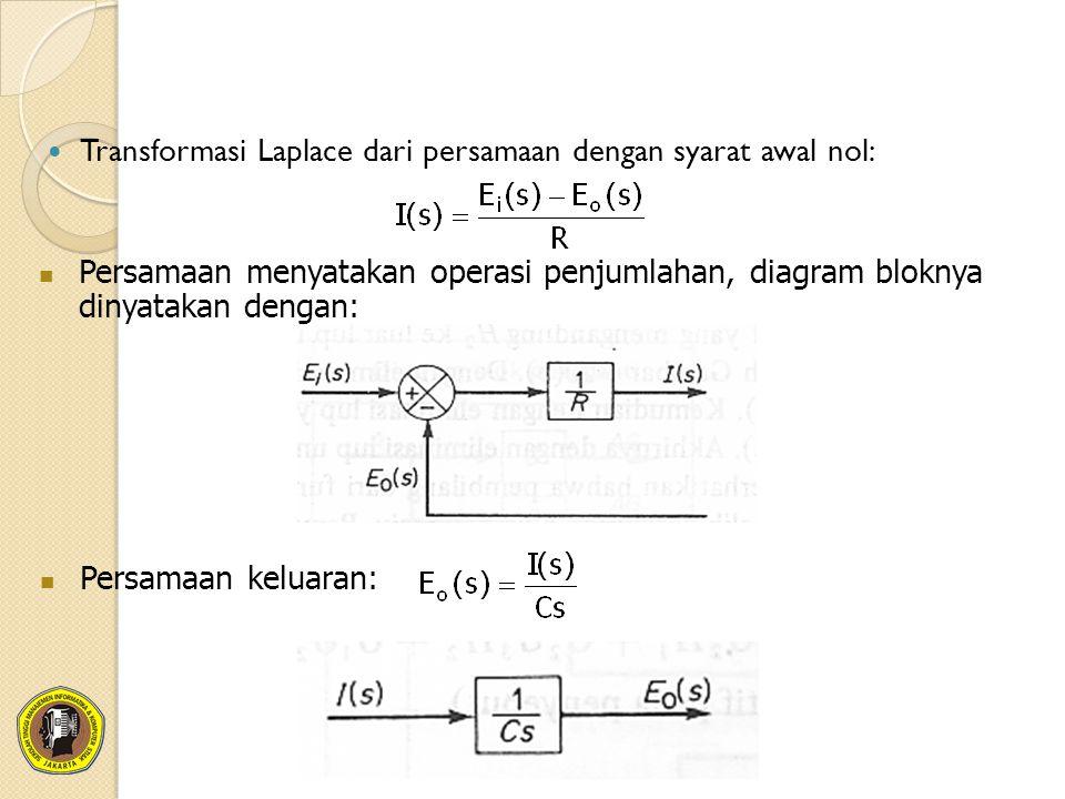 Transformasi Laplace dari persamaan dengan syarat awal nol: Persamaan menyatakan operasi penjumlahan, diagram bloknya dinyatakan dengan: Persamaan keluaran: