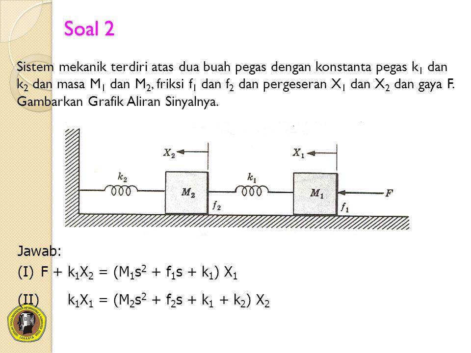 Soal 2 Sistem mekanik terdiri atas dua buah pegas dengan konstanta pegas k 1 dan k 2 dan masa M 1 dan M 2, friksi f 1 dan f 2 dan pergeseran X 1 dan X 2 dan gaya F.