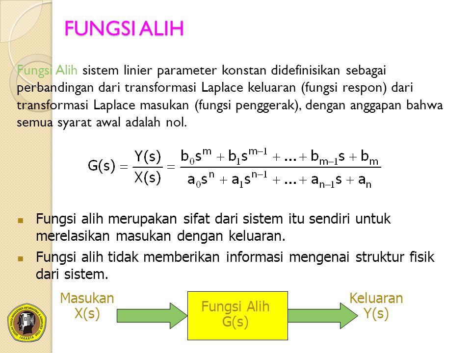 FUNGSI ALIH Fungsi Alih sistem linier parameter konstan didefinisikan sebagai perbandingan dari transformasi Laplace keluaran (fungsi respon) dari transformasi Laplace masukan (fungsi penggerak), dengan anggapan bahwa semua syarat awal adalah nol.