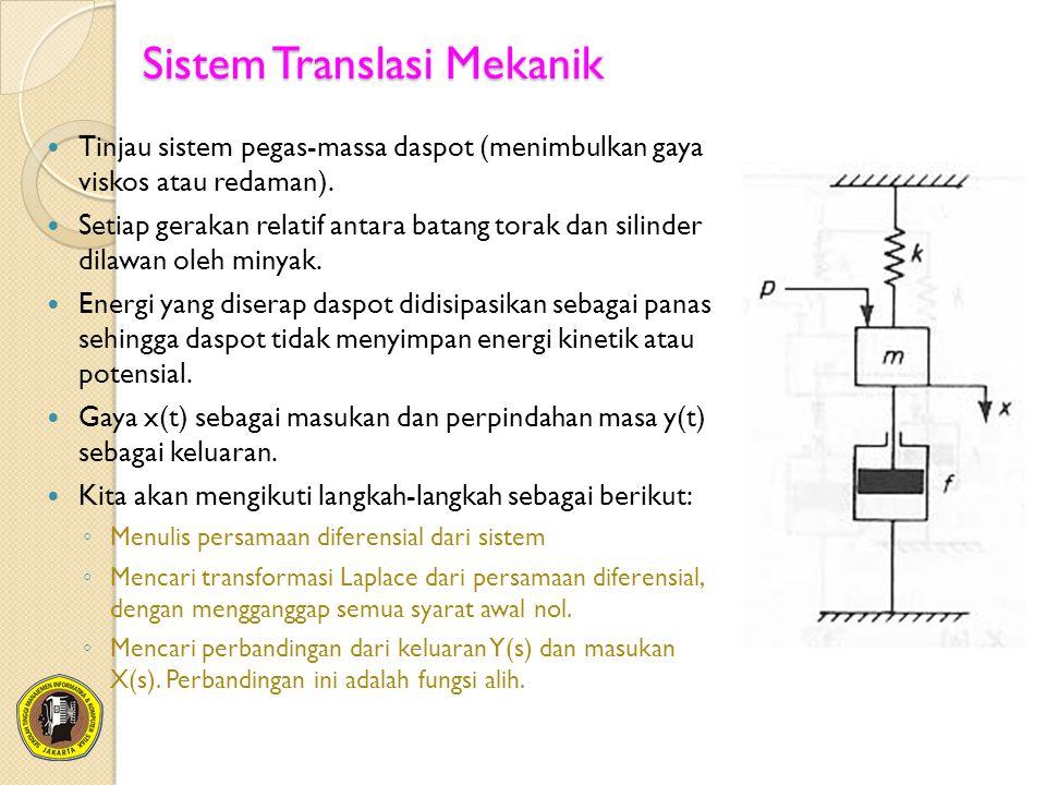Sistem Translasi Mekanik Tinjau sistem pegas-massa daspot (menimbulkan gaya viskos atau redaman). Setiap gerakan relatif antara batang torak dan silin