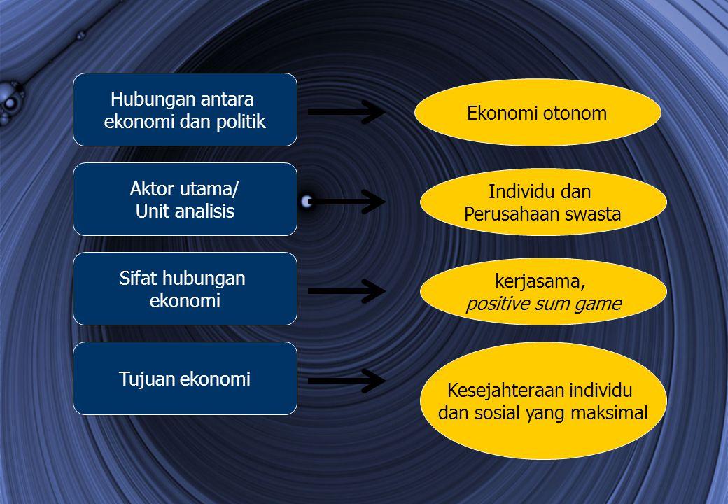 Hubungan antara ekonomi dan politik Aktor utama/ Unit analisis Sifat hubungan ekonomi Tujuan ekonomi Ekonomi otonom kerjasama, positive sum game Kesej