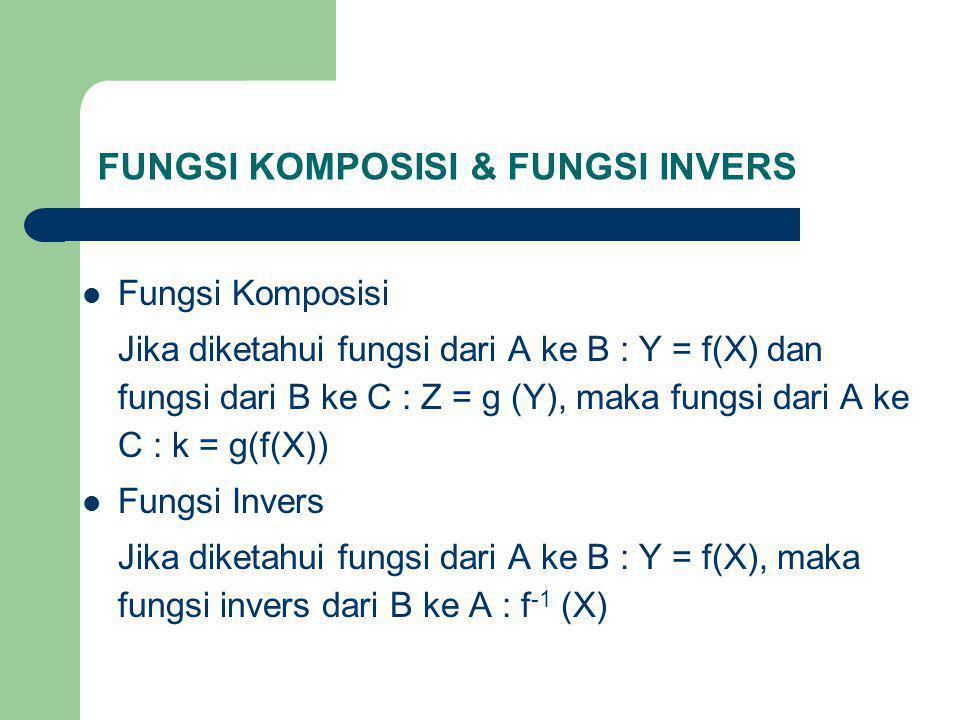 FUNGSI KOMPOSISI & FUNGSI INVERS Fungsi Komposisi Jika diketahui fungsi dari A ke B : Y = f(X) dan fungsi dari B ke C : Z = g (Y), maka fungsi dari A