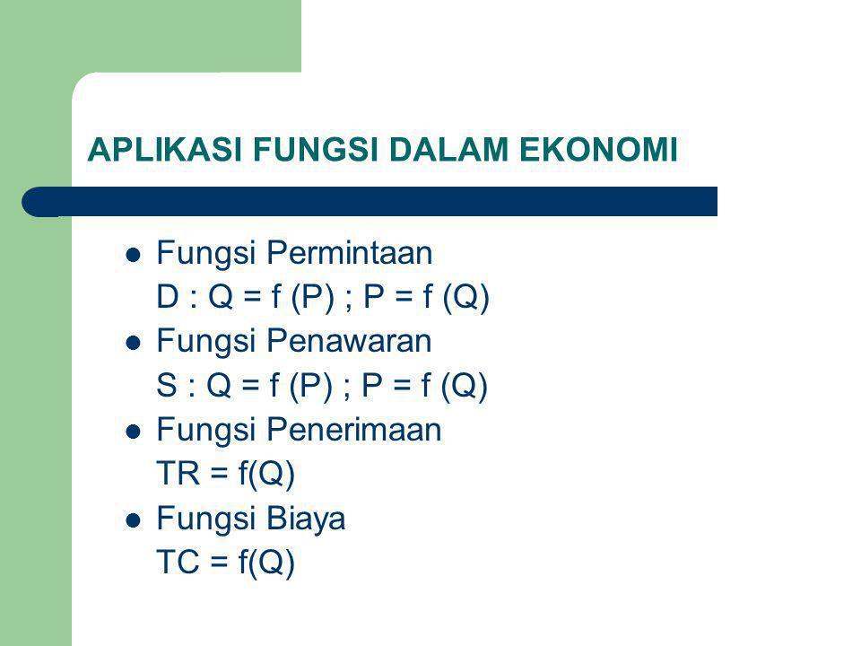 APLIKASI FUNGSI DALAM EKONOMI Fungsi Permintaan D : Q = f (P) ; P = f (Q) Fungsi Penawaran S : Q = f (P) ; P = f (Q) Fungsi Penerimaan TR = f(Q) Fungs
