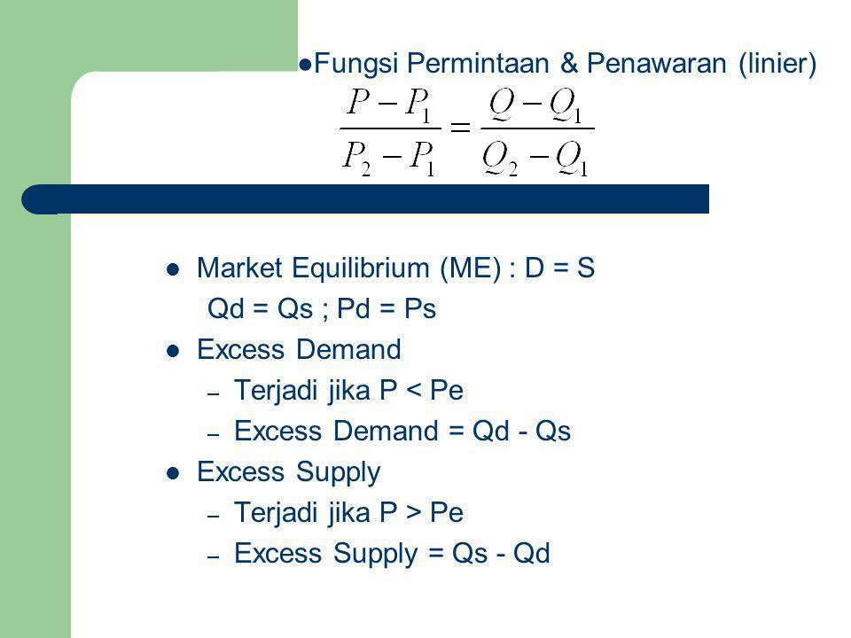 ●Fungsi Permintaan & Penawaran (linier) Market Equilibrium (ME) : D = S Qd = Qs ; Pd = Ps Excess Demand – Terjadi jika P < Pe – Excess Demand = Qd - Q