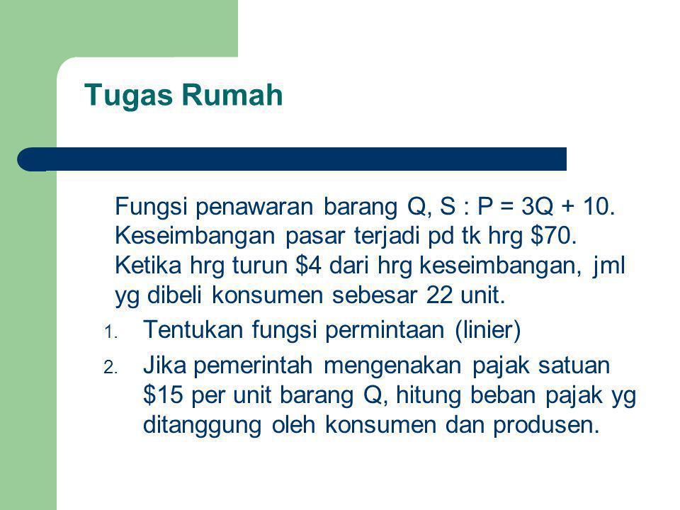 Tugas Rumah Fungsi penawaran barang Q, S : P = 3Q + 10. Keseimbangan pasar terjadi pd tk hrg $70. Ketika hrg turun $4 dari hrg keseimbangan, jml yg di