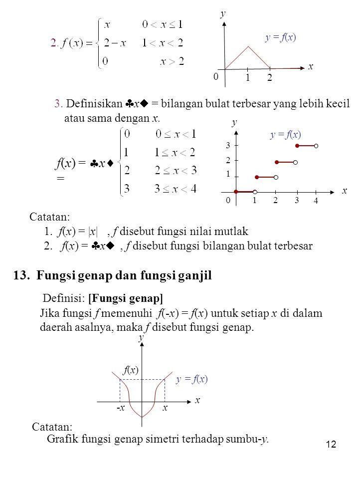 12 y 0 1 y = f(x) x 2 3. Definisikan  x  = bilangan bulat terbesar yang lebih kecil atau sama dengan x. f(x) =  x  = 0123 1 2 3 x y 4 y = f(x) Cat