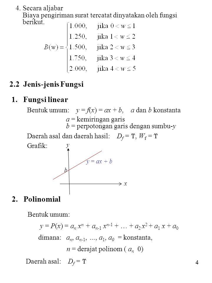 4 4. Secara aljabar Biaya pengiriman surat tercatat dinyatakan oleh fungsi berikut. 2.2 Jenis-jenis Fungsi 1. Fungsi linear Bentuk umum: y = f(x) = ax