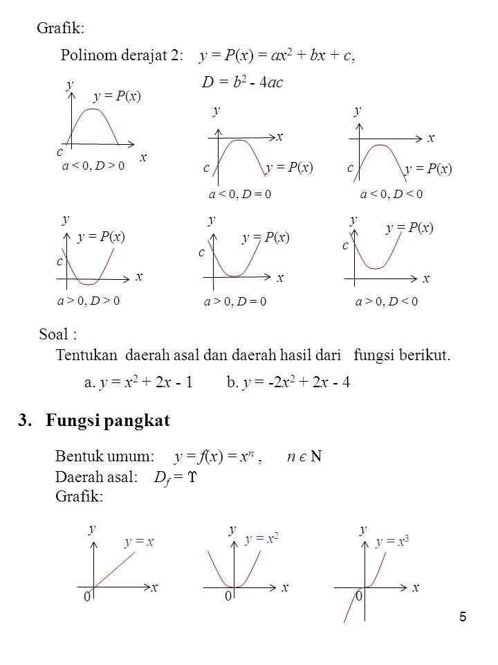 5 Grafik: Polinom derajat 2: y = P(x) = ax 2 + bx + c, D = b 2 - 4ac x y c a 0 a < 0, D = 0a < 0, D < 0 y = P(x) y c y c x x x y c a > 0, D > 0 a > 0,