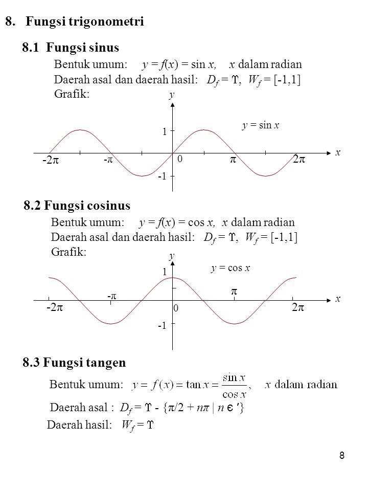 8 8. Fungsi trigonometri 8.1 Fungsi sinus Bentuk umum: y = f(x) = sin x, x dalam radian Daerah asal dan daerah hasil: D f = , W f = [-1,1] Grafik: 0