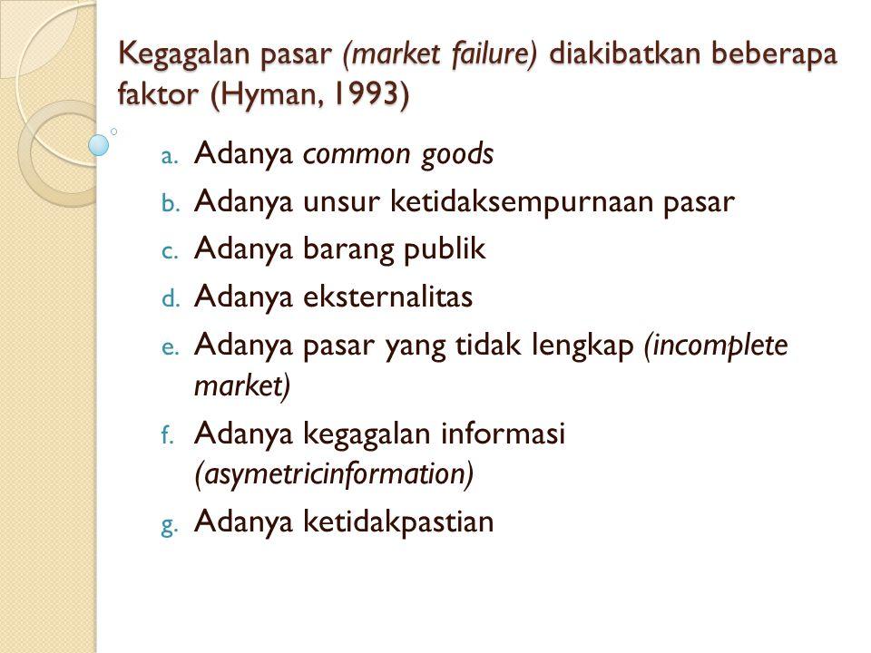 Kegagalan pasar (market failure) diakibatkan beberapa faktor (Hyman, 1993) a. Adanya common goods b. Adanya unsur ketidaksempurnaan pasar c. Adanya ba
