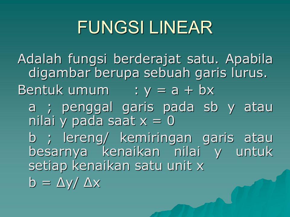 FUNGSI LINEAR Adalah fungsi berderajat satu. Apabila digambar berupa sebuah garis lurus. Bentuk umum: y = a + bx a; penggal garis pada sb y atau nilai