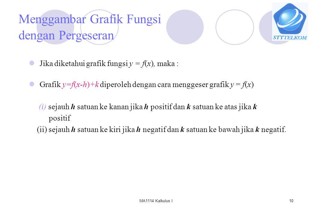 MA1114 Kalkulus I10 Menggambar Grafik Fungsi dengan Pergeseran Jika diketahui grafik fungsi y = f(x), maka : Grafik y=f(x-h)+k diperoleh dengan cara m