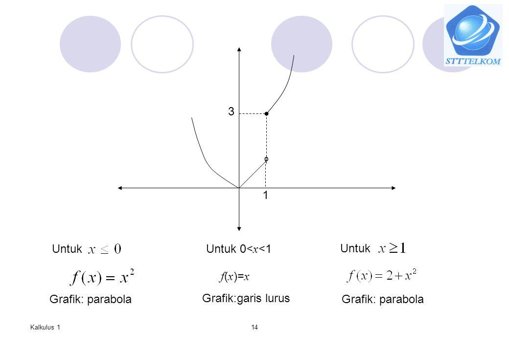 Kalkulus 114 Untuk Grafik: parabola Untuk 0< x <1 f ( x )= x Grafik:garis lurus Untuk Grafik: parabola 1 3 º