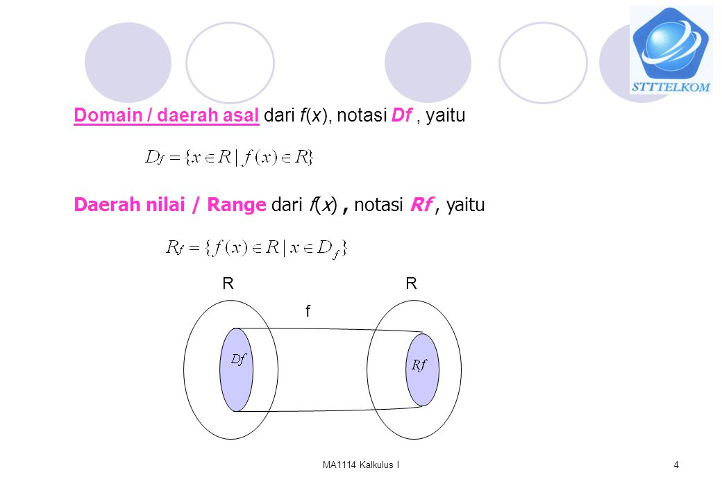 MA1114 Kalkulus I15 2.2 Jenis-jenis Fungsi 1.