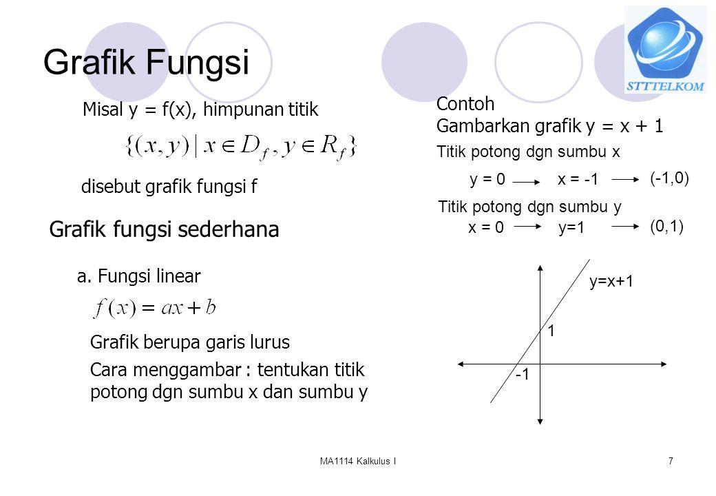 MA1114 Kalkulus I7 Grafik Fungsi Misal y = f(x), himpunan titik disebut grafik fungsi f Grafik fungsi sederhana a. Fungsi linear Grafik berupa garis l