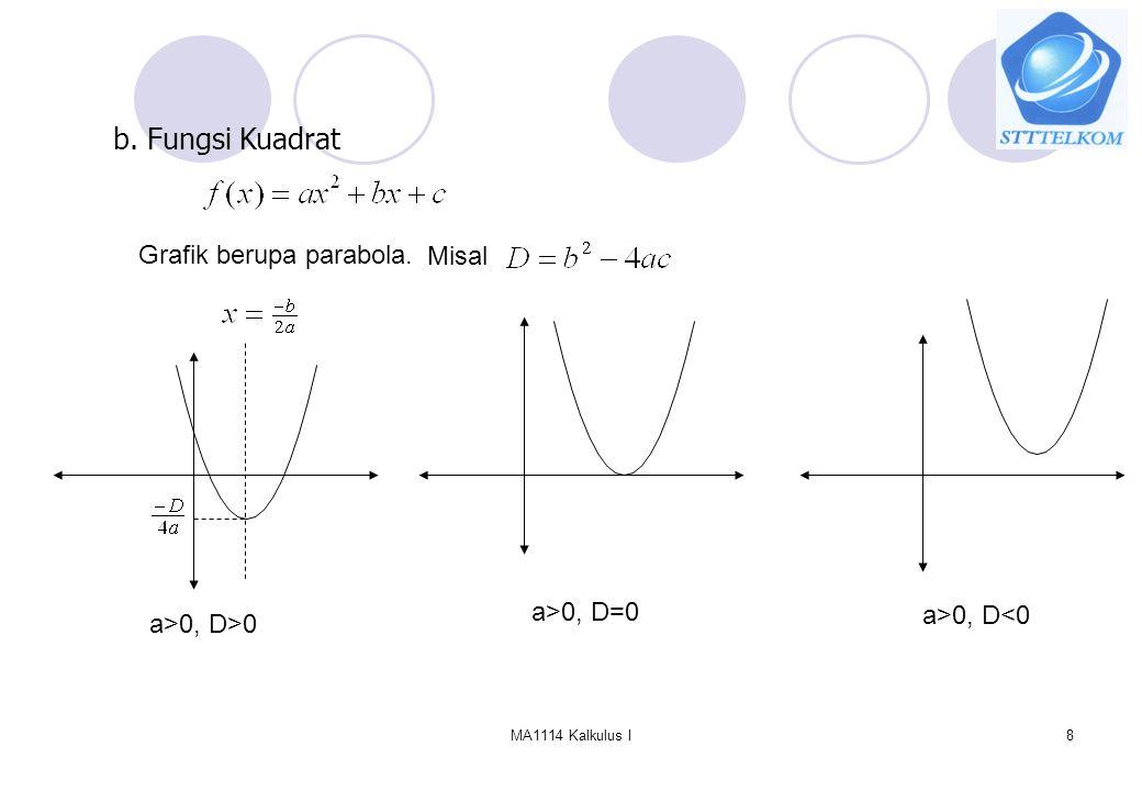 MA1114 Kalkulus I19 2.3 Operasi Fungsi A.Operasi aljabar Definisi: Misalkan fungsi f(x) dan g(x) mempunyai daerah asal D f dan D g, maka   