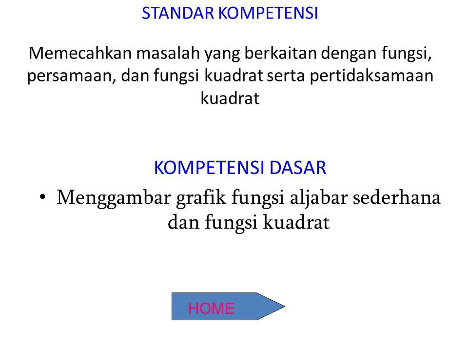 STANDAR KOMPETENSI Memecahkan masalah yang berkaitan dengan fungsi, persamaan, dan fungsi kuadrat serta pertidaksamaan kuadrat KOMPETENSI DASAR Mengga