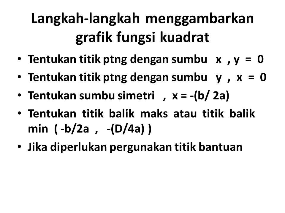 Langkah-langkah menggambarkan grafik fungsi kuadrat Tentukan titik ptng dengan sumbu x, y = 0 Tentukan titik ptng dengan sumbu y, x = 0 Tentukan sumbu