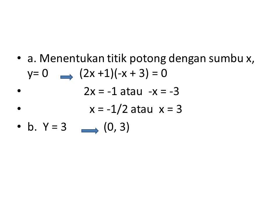 a. Menentukan titik potong dengan sumbu x, y= 0 (2x +1)(-x + 3) = 0 2x = -1 atau -x = -3 x = -1/2 atau x = 3 b. Y = 3 (0, 3)