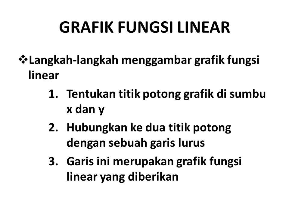 GRAFIK FUNGSI LINEAR  Langkah-langkah menggambar grafik fungsi linear 1.Tentukan titik potong grafik di sumbu x dan y 2.Hubungkan ke dua titik potong