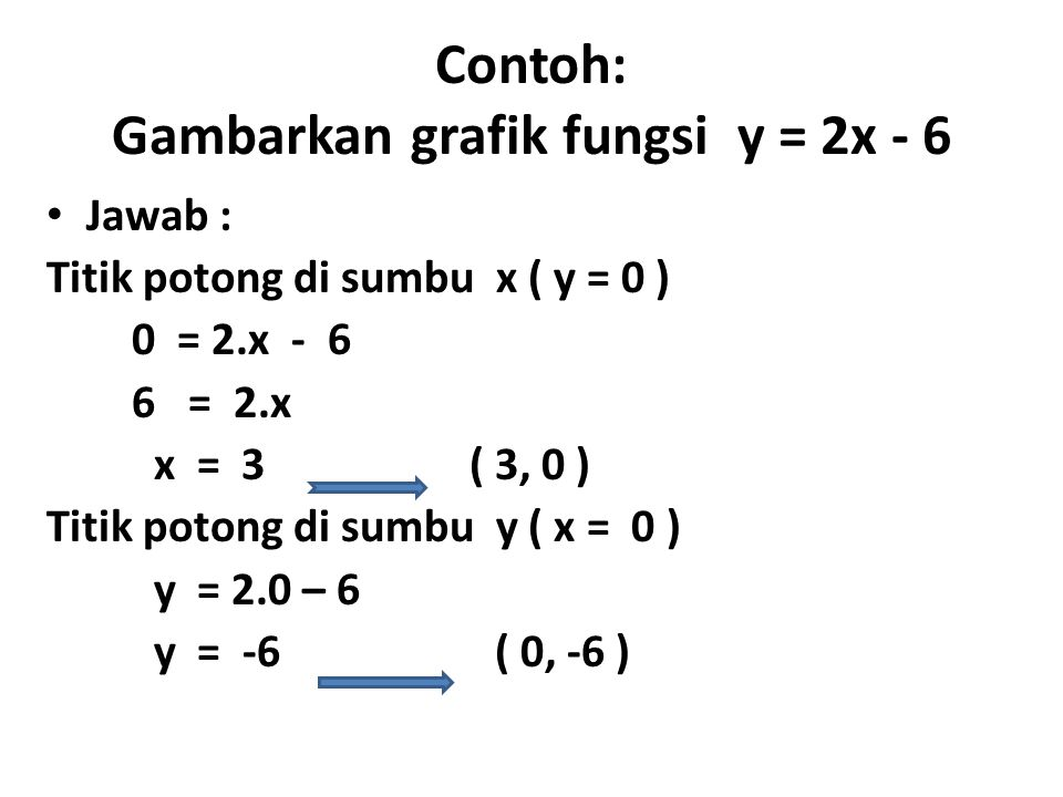Contoh: Gambarkan grafik fungsi y = 2x - 6 Jawab : Titik potong di sumbu x ( y = 0 ) 0 = 2.x - 6 6 = 2.x x = 3 ( 3, 0 ) Titik potong di sumbu y ( x =