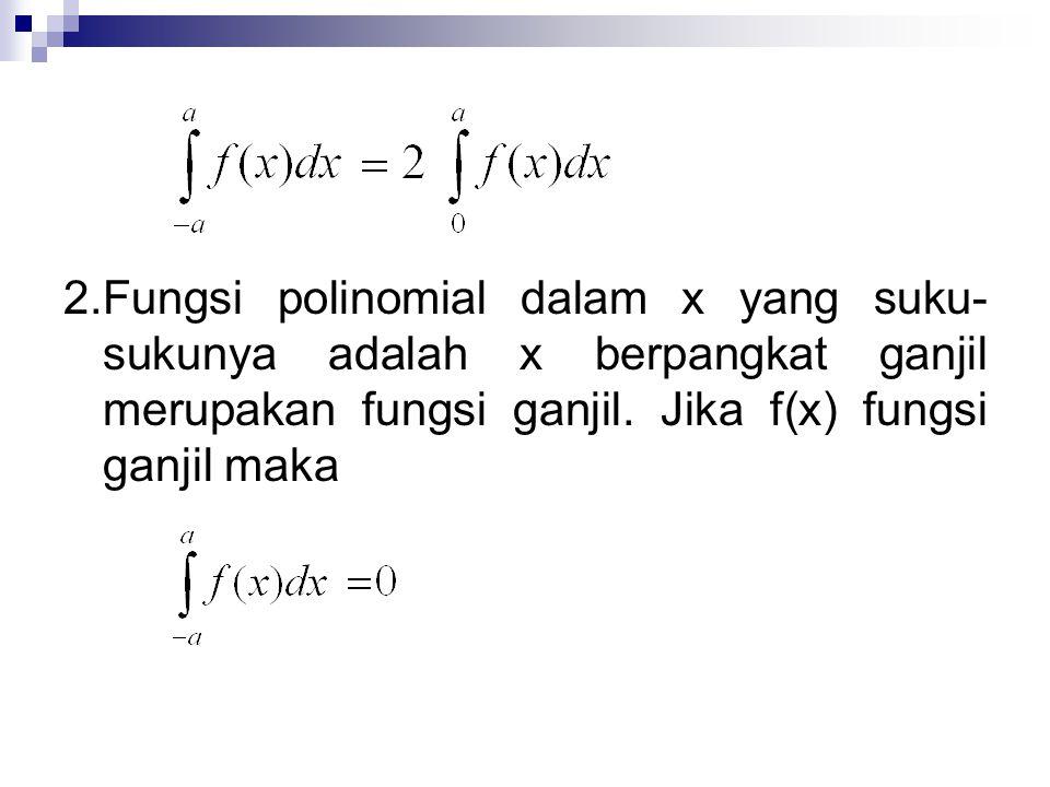 2.Fungsi polinomial dalam x yang suku- sukunya adalah x berpangkat ganjil merupakan fungsi ganjil. Jika f(x) fungsi ganjil maka