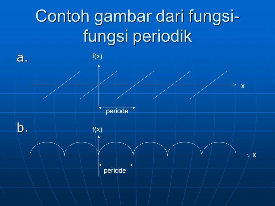Contoh gambar dari fungsi- fungsi periodik a.b. f(x) periode f(x) x x