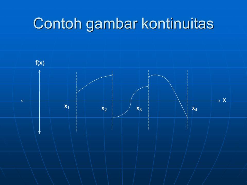 Contoh gambar kontinuitas f(x) x1x1 x2x2 x3x3 x4x4 x