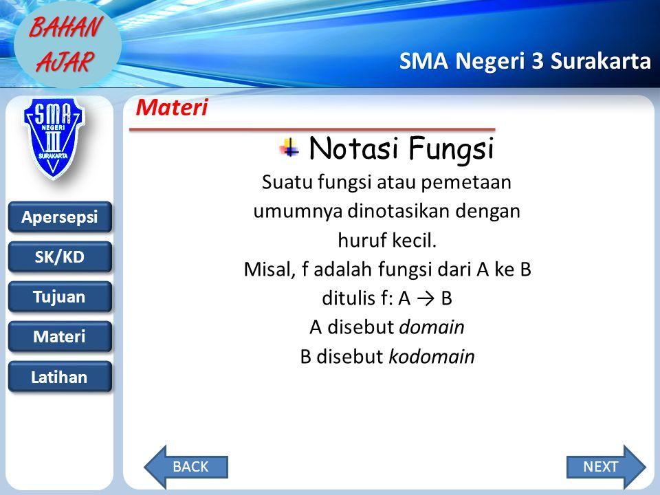 Apersepsi SK/KD Tujuan Materi Latihan SMA Negeri 3 Surakarta BAHAN AJAR Materi Notasi Fungsi Suatu fungsi atau pemetaan umumnya dinotasikan dengan huruf kecil.