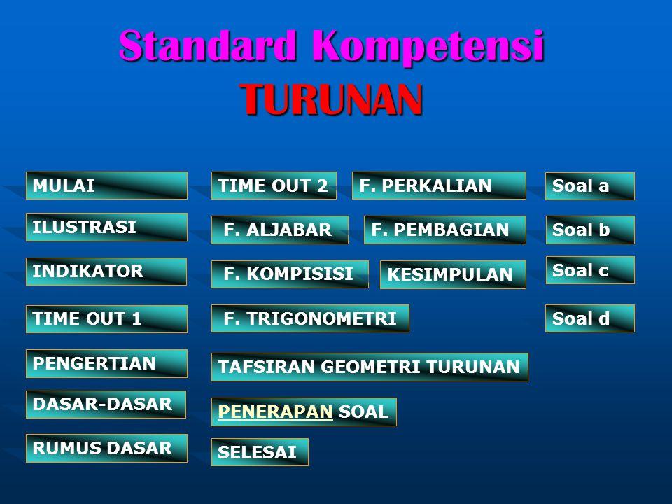 Standard Kompetensi TURUNAN TAFSIRAN GEOMETRI TURUNAN F.