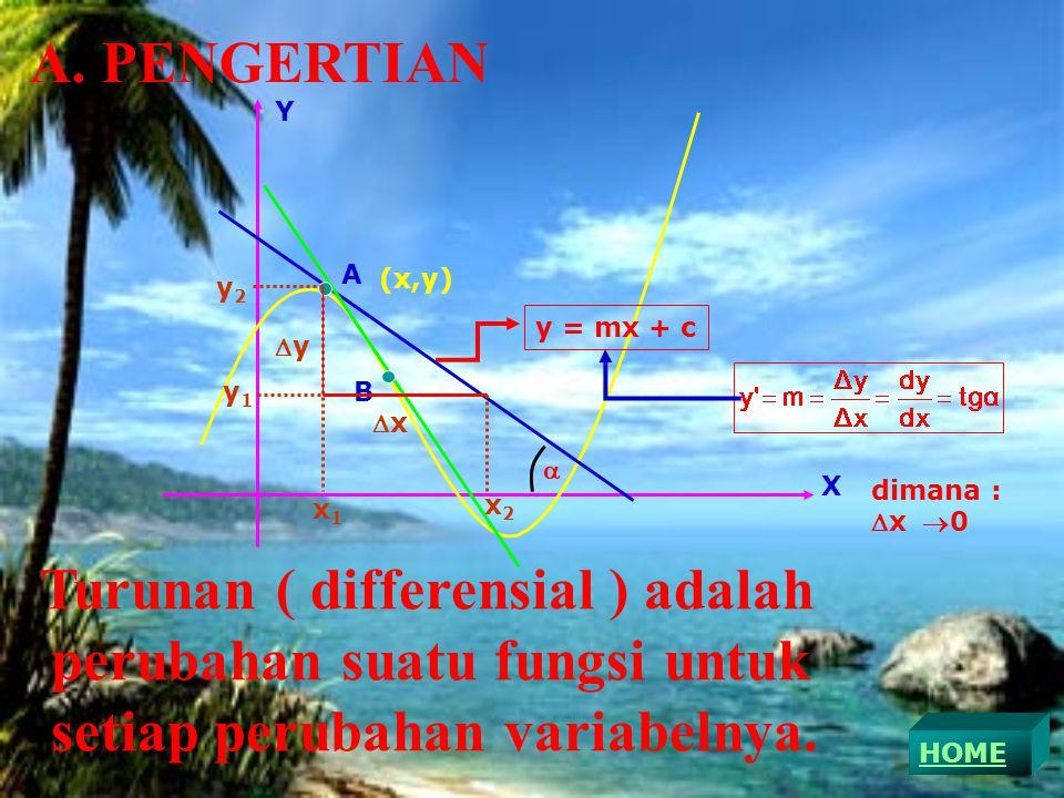 A. PENGERTIAN HOME Turunan ( differensial ) adalah perubahan suatu fungsi untuk setiap perubahan variabelnya. A B X Y (x,y) x2x2 x1x1 y2y2 y1y1 xx 