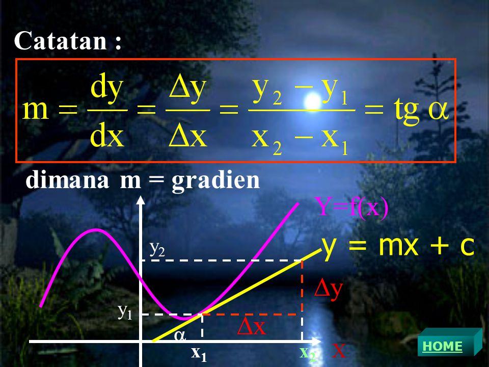 Catatan : dimana m = gradien Y=f(x) x 1 x 2 X y2y2 y1y1 yy xx  y = mx + c HOME
