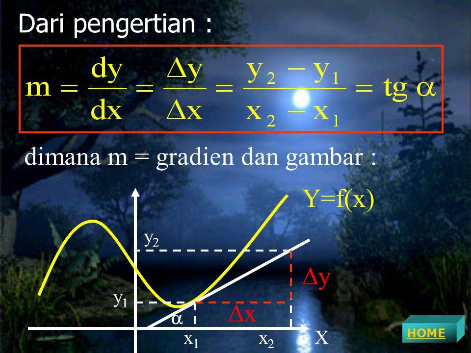 dimana m = gradien dan gambar : Y=f(x) x 1 x 2 X y2y2 y1y1 yy xx  Dari pengertian : HOME