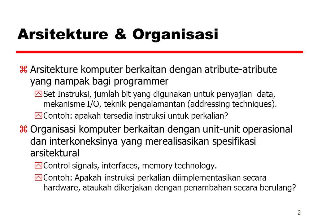 2 Arsitekture & Organisasi zArsitekture komputer berkaitan dengan atribute-atribute yang nampak bagi programmer ySet Instruksi, jumlah bit yang digunakan untuk penyajian data, mekanisme I/O, teknik pengalamantan (addressing techniques).