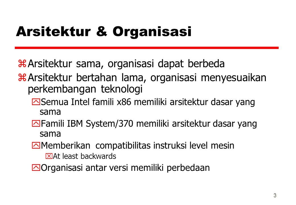 3 Arsitektur & Organisasi zArsitektur sama, organisasi dapat berbeda zArsitektur bertahan lama, organisasi menyesuaikan perkembangan teknologi ySemua Intel famili x86 memiliki arsitektur dasar yang sama yFamili IBM System/370 memiliki arsitektur dasar yang sama yMemberikan compatibilitas instruksi level mesin xAt least backwards yOrganisasi antar versi memiliki perbedaan