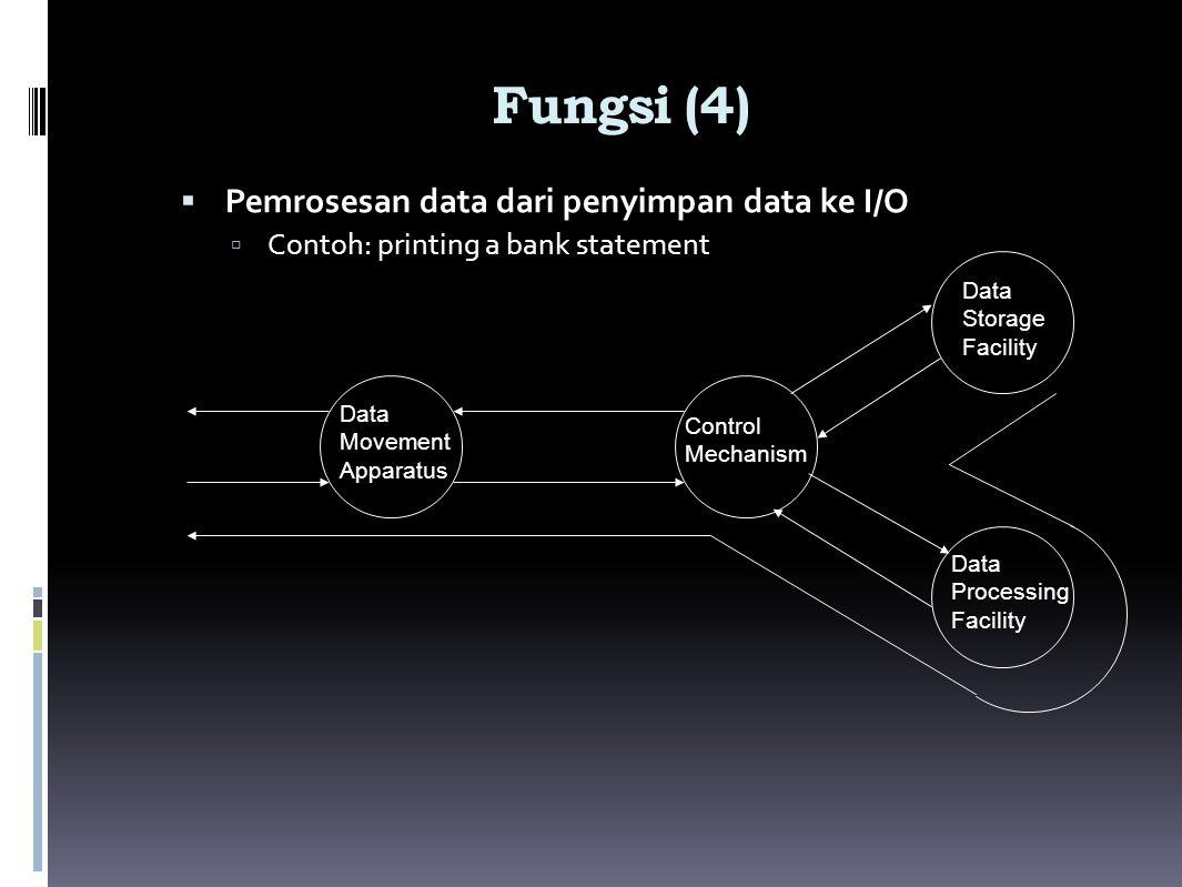 Fungsi (4)  Pemrosesan data dari penyimpan data ke I/O  Contoh: printing a bank statement Data Movement Apparatus Control Mechanism Data Storage Fac