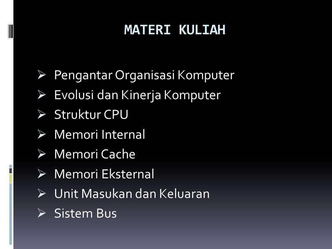 MATERI KULIAH  Pengantar Organisasi Komputer  Evolusi dan Kinerja Komputer  Struktur CPU  Memori Internal  Memori Cache  Memori Eksternal  Unit