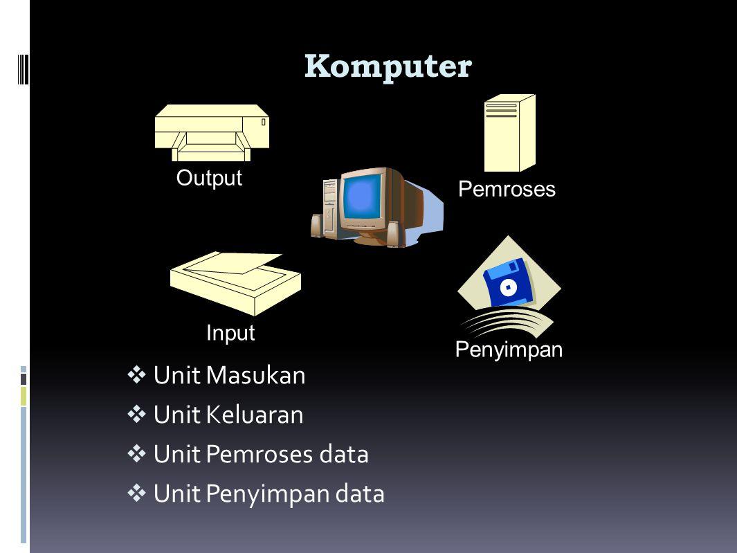 Komputer  Unit Masukan  Unit Keluaran  Unit Pemroses data  Unit Penyimpan data Output Input Pemroses Penyimpan