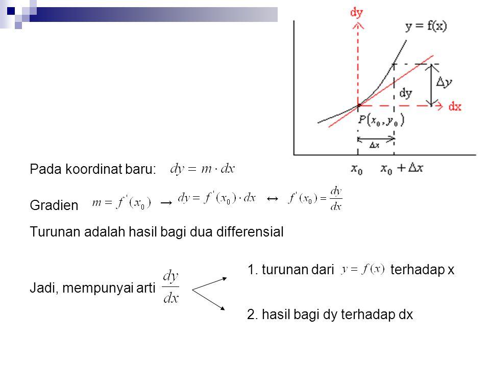 Pada koordinat baru: Gradien Turunan adalah hasil bagi dua differensial 1. turunan dari terhadap x Jadi, mempunyai arti 2. hasil bagi dy terhadap dx →