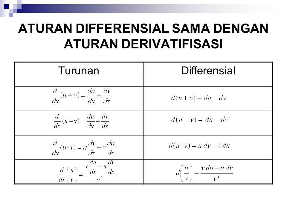 Contoh 1. 2 3 4 Diantara kegunaan differensial adalah untuk penurunan fungsi implisit.