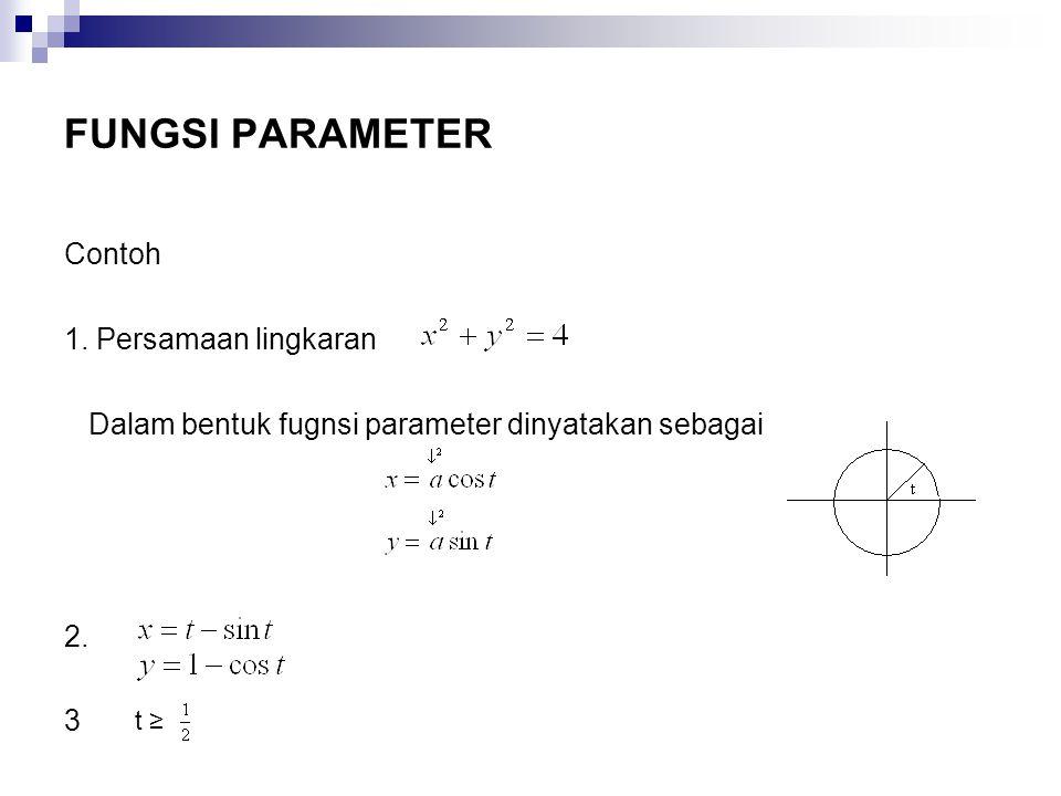 FUNGSI PARAMETER Contoh 1. Persamaan lingkaran Dalam bentuk fugnsi parameter dinyatakan sebagai 2. 3 t ≥