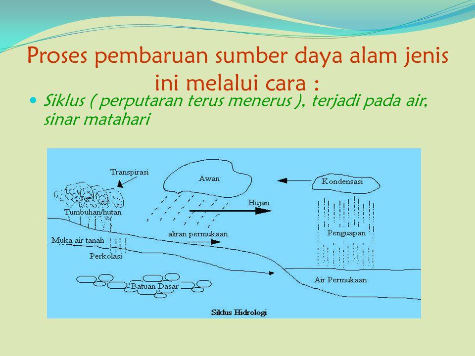 Proses pembaruan sumber daya alam jenis ini melalui cara : Siklus ( perputaran terus menerus ), terjadi pada air, sinar matahari