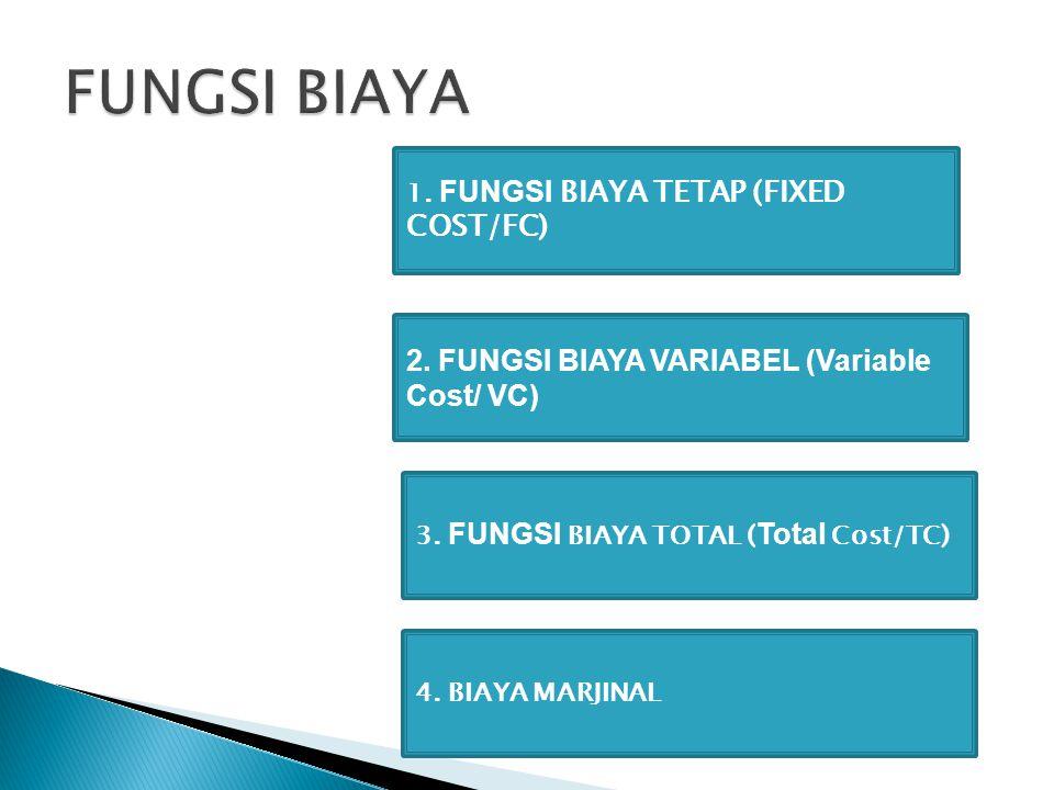 1. FUNGSI BIAYA TETAP (FIXED COST/FC) 2. FUNGSI BIAYA VARIABEL (Variable Cost/ VC) 3.