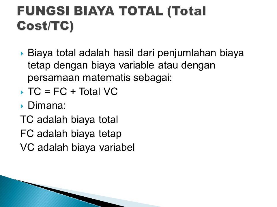  Biaya total adalah hasil dari penjumlahan biaya tetap dengan biaya variable atau dengan persamaan matematis sebagai:  TC = FC + Total VC  Dimana: TC adalah biaya total FC adalah biaya tetap VC adalah biaya variabel