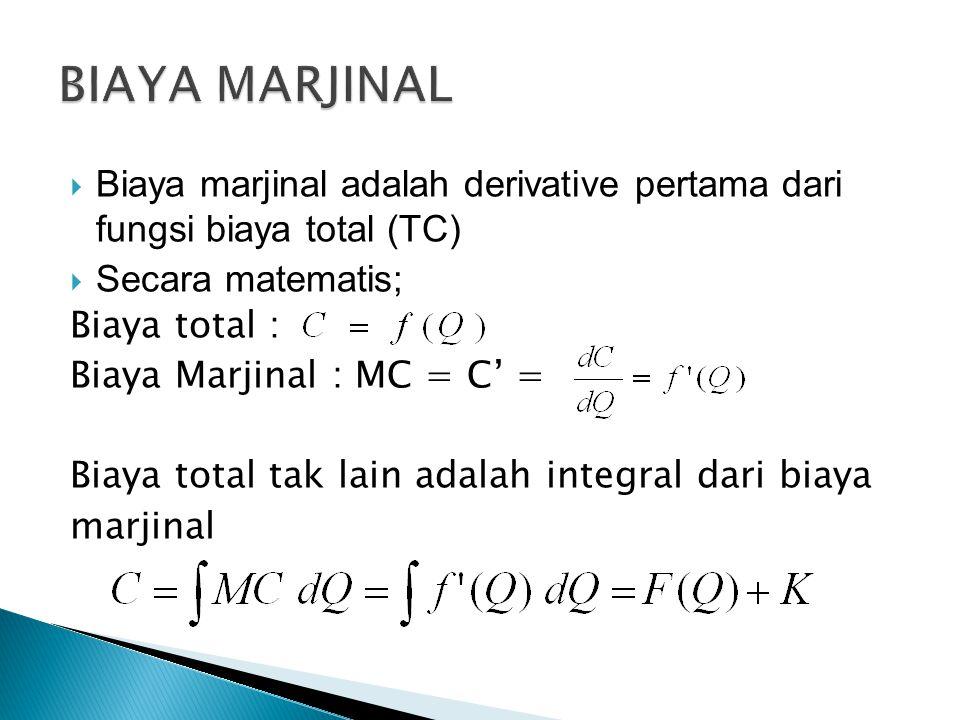  Biaya marjinal adalah derivative pertama dari fungsi biaya total (TC)  Secara matematis; Biaya total : Biaya Marjinal : MC = C' = Biaya total tak lain adalah integral dari biaya marjinal