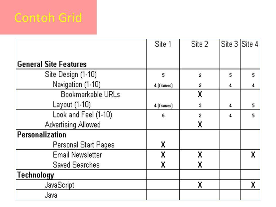 Contoh Grid